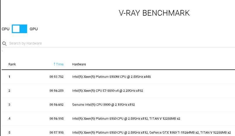 V-Ray推出CPU渲染速度测试软件-Renderbus云渲染农场